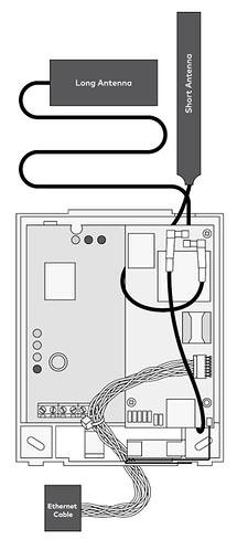 Antenna_Wire_Orientation