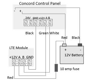 lteconcordcontrol