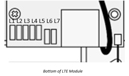 Bottom_of_LTE_Module